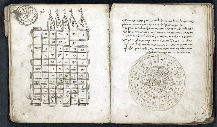 Ogni Quanti Anni Si Ripete Il Calendario.Buon Anno Ma In Quale Anno Siamo Articoli Geografia