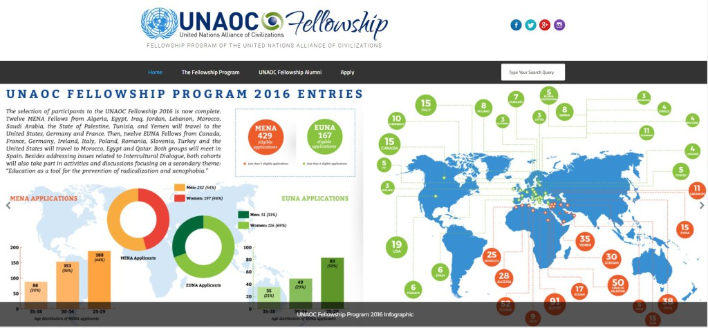 UNAOC_fellowship_2016